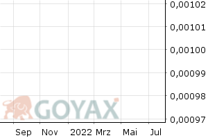 SG Eff. Call19 Dax Optionsschein | DE000SG459V7 | SG459V - Chart