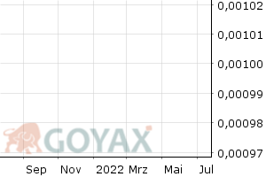 DAX - OS Call 12800 2019/06 Optionsschein | DE000CV6N879 | CV6N87 - Intraday Chart